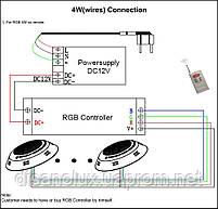 Светильник подводный для бассейна PAR56 LED 15W RGBV+ 12V размер 295мм*70мм IP68, фото 5