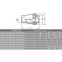 Обратный клапан конический ПВХ CH без пружины - 50 мм