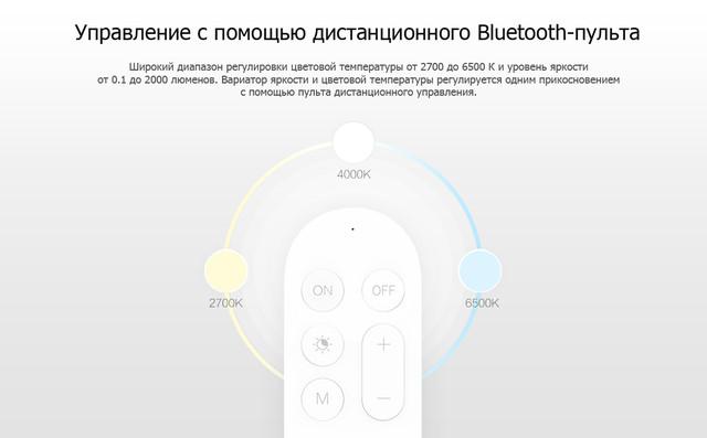 Пульт управления для светильника Xiaomi Yeelight Smart LED Ceiling Light YLYK01YL Белый