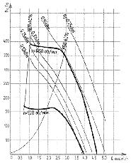 Вентилятор крышный ВКР №4, фото 3