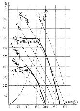 Вентилятор крышный ВКР №8, фото 3