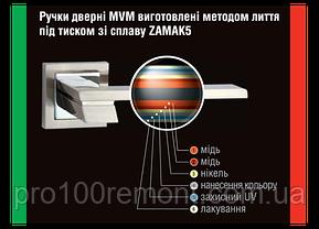 Дверная ручка MVM Esse, фото 3