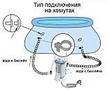 ✅Сімейний надувний басейн Intex 28112 244х76см + насос, фото 3