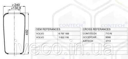 Пневмоподушка баллон (VOLVO 713N, 08401470, 9066) 71300, Volvo  - 6797169, 1622116