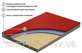 Спортивный линолеум GRABOFLEX GYMFIT 50 5 mm, фото 3