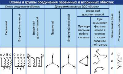 нтми-10 трансформатор нтми-10