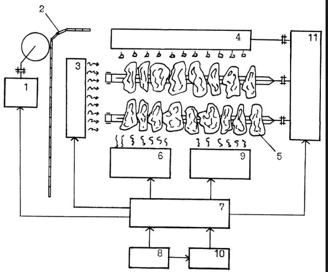 шашлычница схема