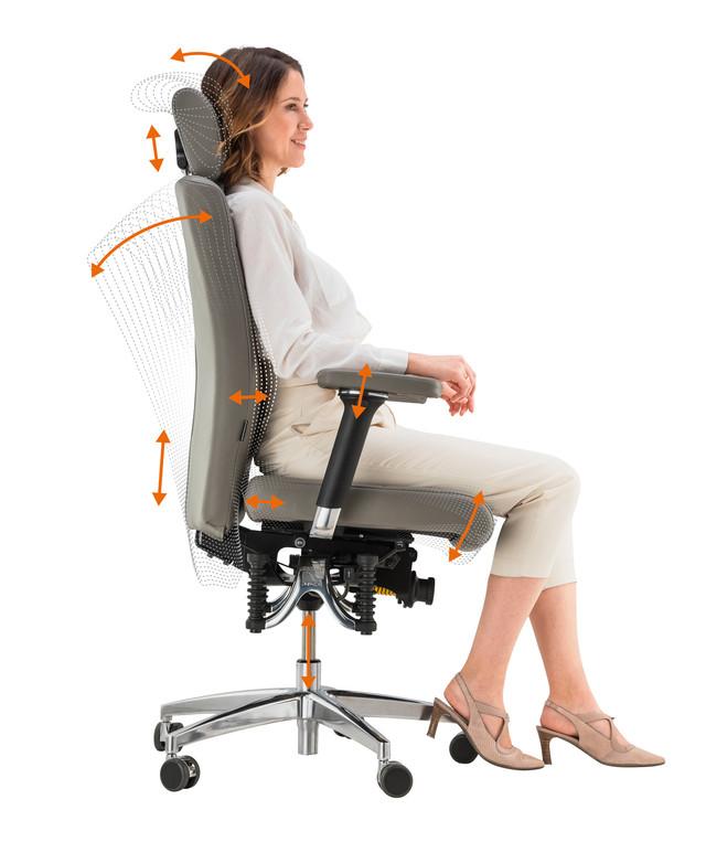 регулировки кресла