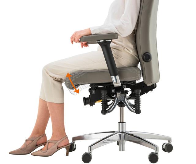 регулировка наклона сидения