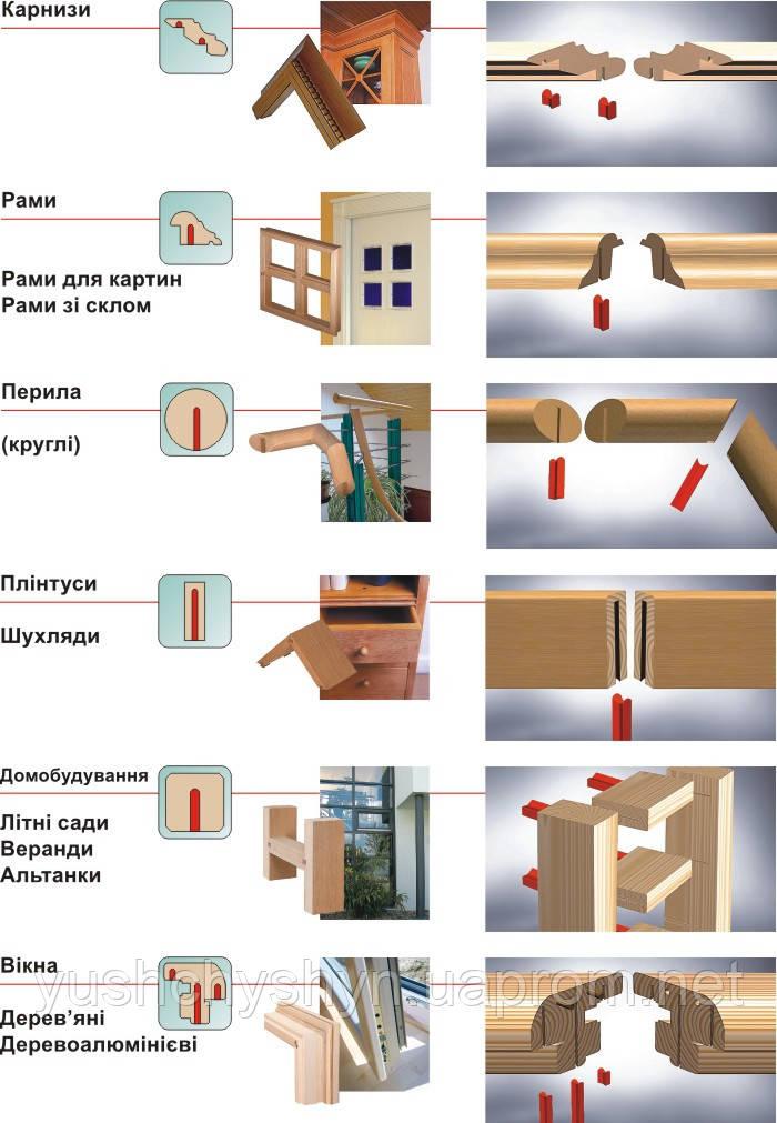 Применение шпонок Hoffmann - ЧП «Ющишин» в Львове