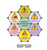 Стенд безопасность в кабинете химии
