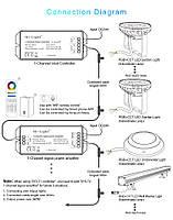 Світильник ландшафтний в грунт Smart Light Milight SYS-RC1 9Вт RGB + CCT LED DC24V IP65, фото 7