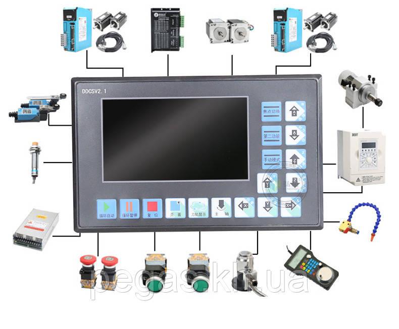 Контроллер ЧПУ DDCSV2.1 на 4 оси. Управление станком ЧПУ
