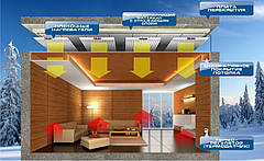 Отопление будущего с помощью энергосберегающих систем