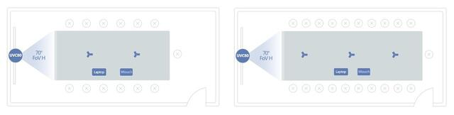 Варианты размещения системы видеоконференцсвязи Yealink MVC800