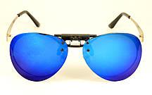 Сонцезахисна насадка на окуляри