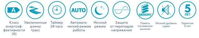 Тест кнопки