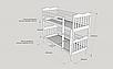 Двухъярусная кровать Маугли, фото 3