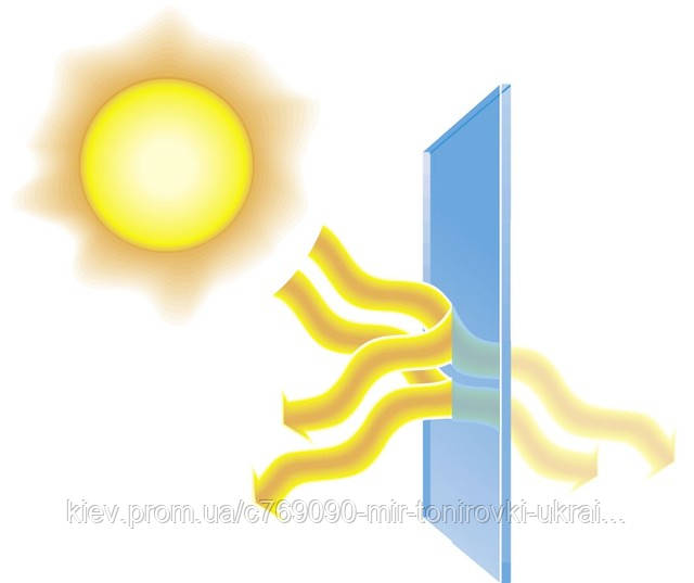 Энергосберегающая пленка Energy 75 - Мир тонировки. Украина в Киеве