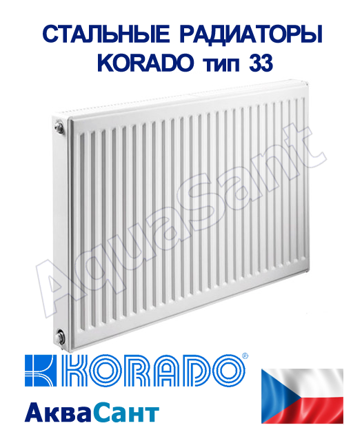 Стальные радиаторы KORADO