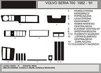 Volvo 700 АКЦИЯ! Накладки на панель под дерево