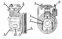 Запчасти на поршневой компрессор ГСВ С415 С416 К23 СО7Б У43102А ЭПКУ