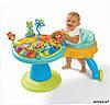 Выбор ходунков для малыша