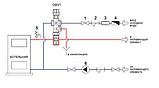 Двухходовой термостатический клапан перегрева Regulus DBV1, фото 4