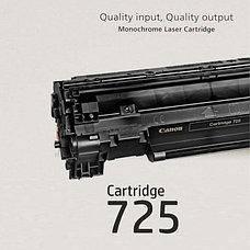 Canon 725 - Восстановление (заправка) картриджа
