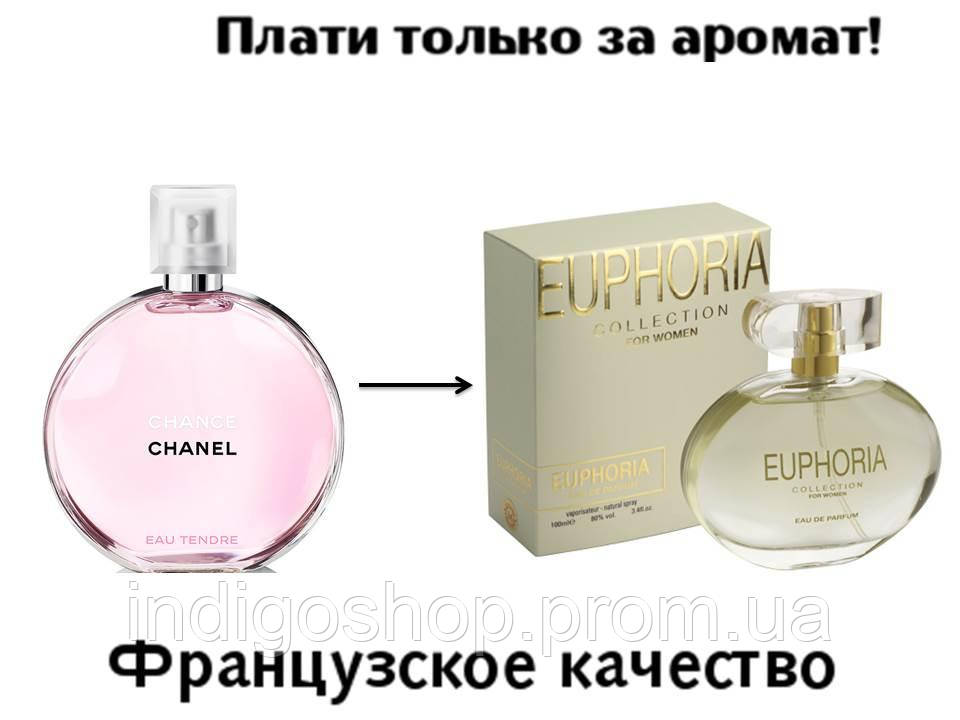 Духи женские Chance Eua Tendre от Chanel   (100 мл)   Шанс Тендр Шанэль (Розовый шанс)