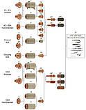 Hypertherm. Плазменный электрод 40-80 A и FineCut  (120926). Расходные материалы для плазменной резки к , фото 2