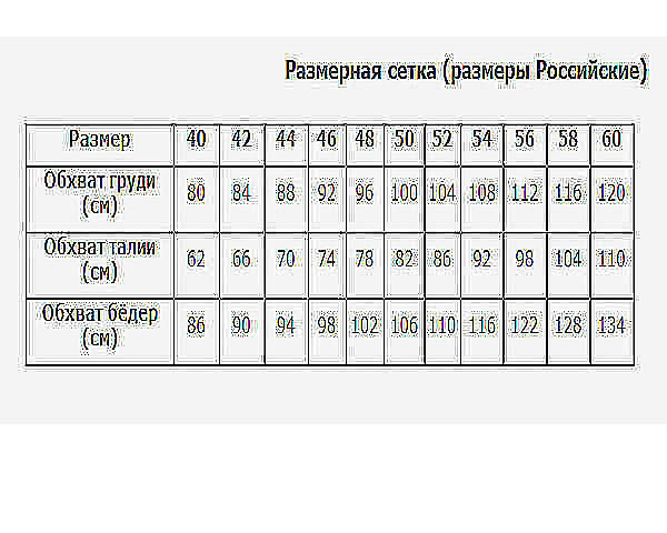 b6048748bbc Платья
