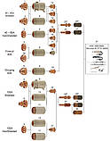 Ref. 120927. Сопло 80 A. Расходные материалы для плазменной резки к  Powermax 1000/1250/1650, Чехия, фото 2