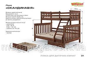 Двухъярусная кровать Скандинавия