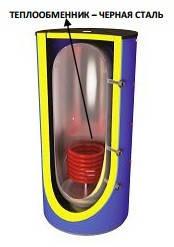 Емкость буферная (теплоаккумулятор), один теплообменник 500л ... 2000л STB-B
