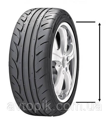 Посадочный диаметр шины