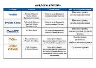 Краткое описание и аналоги хирургических сеток Atrium