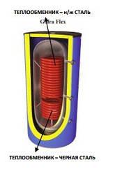 Емкость буферная (теплоаккумулятор), два теплообменника 500л ... 2000л STB-B2