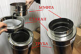Труба теплоизоляционная  н/оц  D110/180/0,8 мм, фото 8