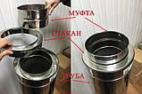 Труба теплоизоляционная  н/оц  D120/180/1,0 мм, фото 8