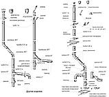 Труба теплоизоляционная  н/оц  D140/200/1,0 мм, фото 3