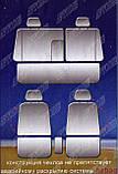 Автомобильные чехлы Audi A4 (B5) 1994-2001 Nika, фото 2