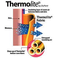 Утеплитель Thermolite®