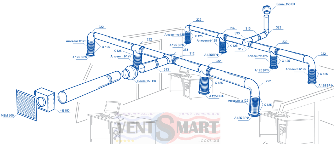 Вариант применения системы круглых ПВХ каналов для приточно-вытяжной вентиляции офиса. Система ПЛАСТИВЕНТ содержит все необходимые компоненты (воздуховоды, соединители, редукторы, монтажные пластины и др.) для построения современной вентиляции с долгим сроком эксплуатации.