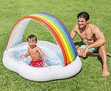 Дитячий надувний басейн веселка, фото 3