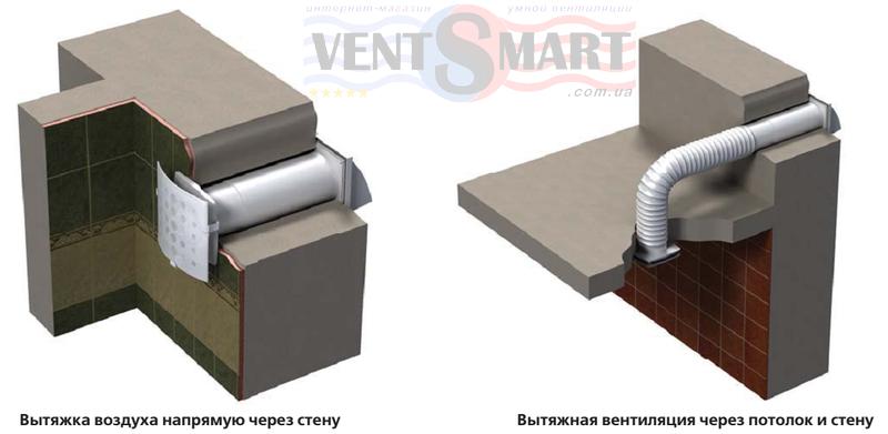Вариант применения круглых телескопических воздуховодов системы ПВХ каналов Пластивент для приточно-вытяжной вентиляции в квартире, доме, офисе, кафе, магазине и других помещениях. ПВХ система ПЛАСТИВЕНТ содержит все необходимые компоненты (воздуховоды, соединители, редукторы, монтажные пластины и др.) для построения современной вентиляции с долгим сроком эксплуатации.