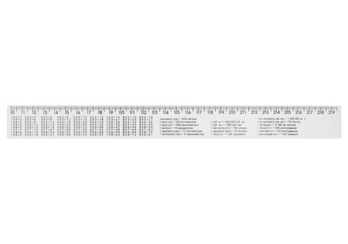 Линейка 30 см с таблицей умножения