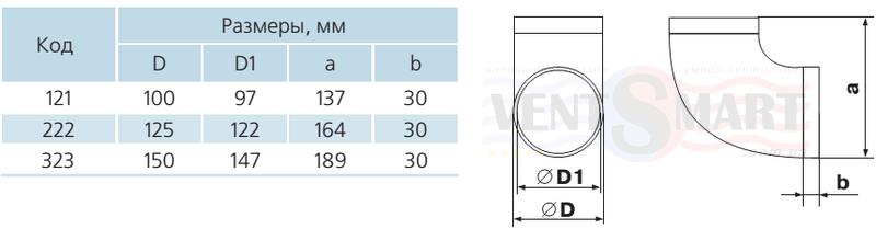Габаритные типоразмеры колен 90 градусов круглых каналов (воздуховодов) системы Пластивент. Отводы вентиляционные 90 имеют различные диаметры: 100, 125 и 150 мм. Отводы воздуховодов 90 градусов круглые предлагаются для покупки по минимальной цене в интернет-магазине вентиляции ventsmart.com.ua