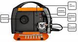 Зварювальний напівавтомат MIG 160 (N227), фото 3