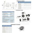 Насос центробежный многоступенчатый 3.0кВт Hmax 65м Qmax 250л/мин LEO 3.0 (775297), фото 2